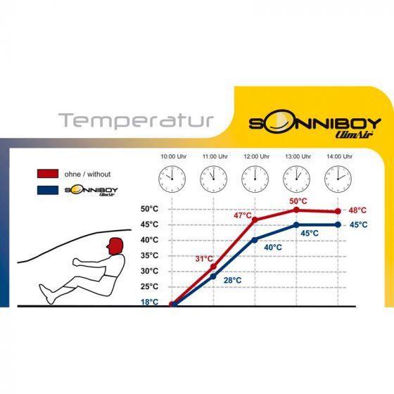 Sonniboy A3 sportback 2004-2012